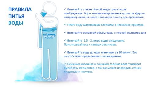 Как правильно пить воду - должен знать каждый!