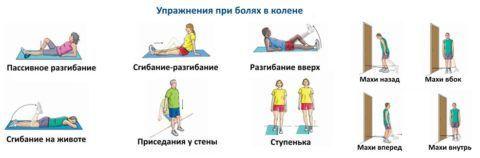 ЛФК при артрозе коленных суставов выполняется в разных положениях. За основу многих комплексов берется методика доктора Евдокименко.