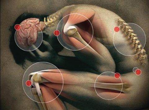 При ревматизме могут страдать любые суставы