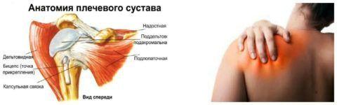 Обострение хронических заболеваний суставов - вероятная причина патологии