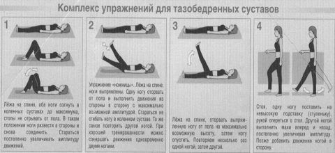 Зарядка и массаж