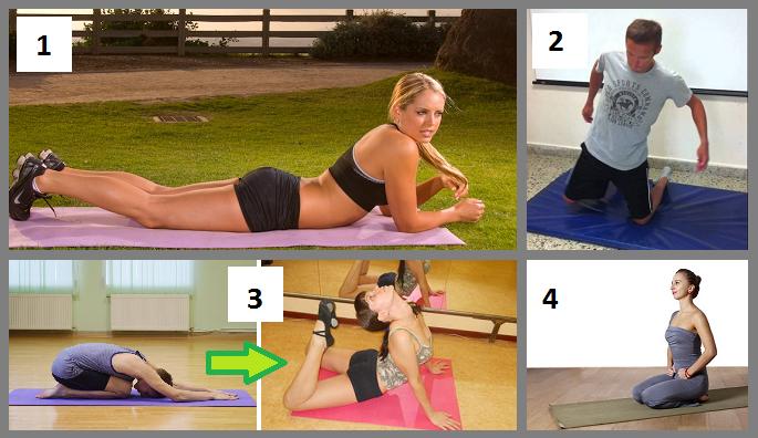 Заключительные упражнения комплекса, кроме 1-го, выполняются по возможности