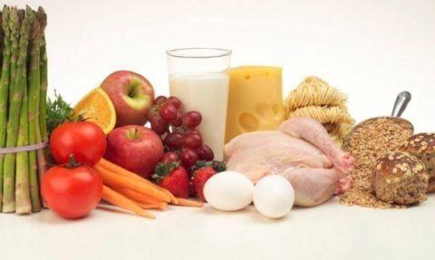 Полезные и вредные продукты для суставов и хрящей
