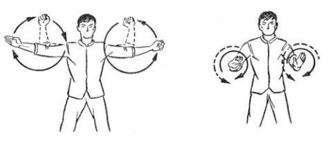 Вращение в локтевом суставе помогут разработке этой области.