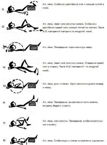 Полезные физ.упражнения