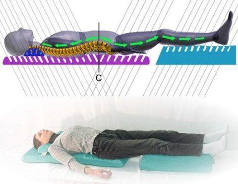 Этот способ физиотерапии предполагает вытягивание поясничного отдела позвоночника.
