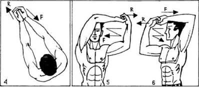 Преодоление сопротивления – хорошее упражнение для разработки плеча после травмы.