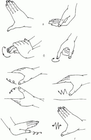 Схема направлений движений пальцев или кисти руки