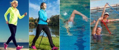 Аквааэробика, плавание и длительная ходьба дают нагрузку, которую «боится» остеопороз