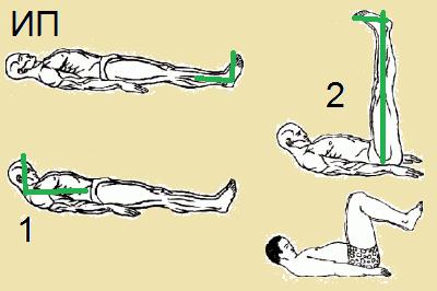 Ритуал 2 – подъём ног