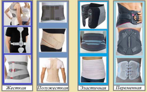Степени фиксации поясницы: рамки, туторы, корсеты, гп-реклинаторы, ортезы, бандажи, пояса
