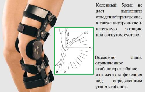 Фиксатор коленного сустава с боковой стабилизацией шарнирами ограничивает сгибание\разгибание