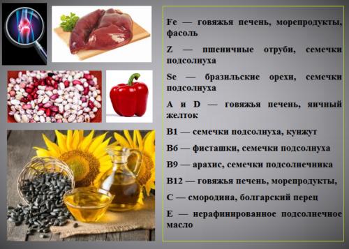 Питание при артрозе суставов обязательно должно включать в себя перечисленные минералы и витамины
